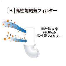 テキスト画像:全館空調換気システム、エアコンの図式